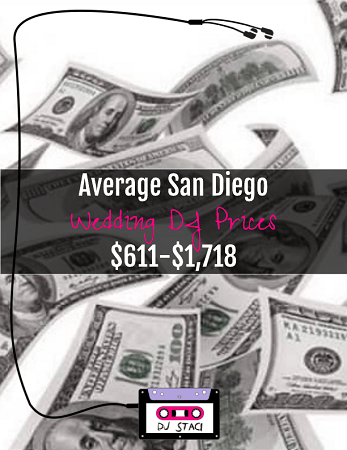 Average San Diego Wedding DJ Prices: $611-$1,718